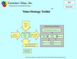 customer value inc marketing war room control panel