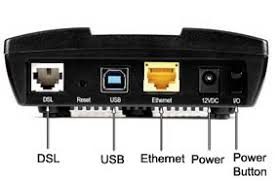 how to set up my speedstream 4200 modem connect your modem back of speedstream 4200 modem
