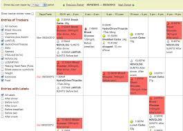 Blood Sugar Log Template In Pdf Format Excel Template