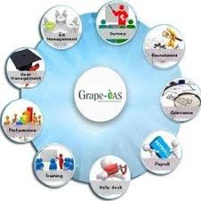 office automated system. contemporary office office automation softwares solutions  hyderabad soft  labs id 4388335455 to automated system