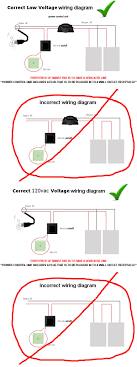 smart tint wiring diagram jpg wiring should be in a parallel circuit and not daisy chained in series this diagram applies to all of our material both our low voltage and 120 vac line