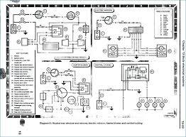 land rover ac wiring diagrams brandforesight co 2005 land rover lr3 dash fuse box diagram newviddyup