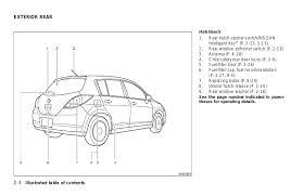 2009 nissan versa fuse box complete wiring diagrams \u2022 2013 nissan versa wiring diagram pdf at 2013 Nissan Versa Wiring Diagram
