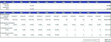 Expense Template In Excel Expenses Template Excel Budgeting Budget Forms Monthly