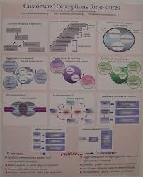 latest topics for presentation general topics for essays power  latest topics for presentation general topics for essays
