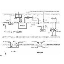 110cc pit bike wiring diagram 110cc image wiring 110cc mini chopper wiring diagram wiring diagram and hernes on 110cc pit bike wiring diagram