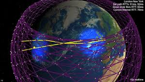 Starlink is a satellite internet constellation being constructed by spacex providing satellite internet access. Spacex Plans For Up To A Million Starlink Satellite Earth Stations Geekwire