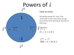 Powers Of I Chart Powers Of I Unit Circle Google Search The Unit Numbers