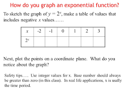 Bell Work: Evaluate each expression: (-2)3 3. (1/2)3 - ppt video ...