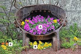Small Picture Container Garden Design A Petunia B Pansy C Marigold