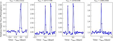 K2 Ultracool Dwarfs Survey V High Superflare Rates On Rapidly