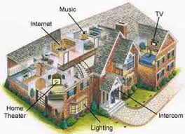 low voltage house wiring low image wiring diagram suretechs san diego ca services low voltage wiring on low voltage house wiring