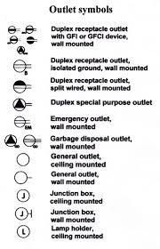 understanding electrical schematic symbols in home electrical wiring electrical outlet symbols