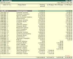Aging Analysis How To Generate The Ageing Analysis Report For Bills Receivables