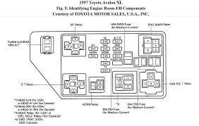 1995 toyota camry fuse box 1995 wiring diagrams online