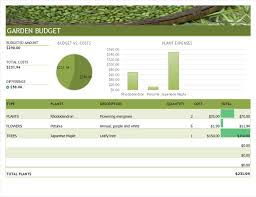 Budgeting Template Excel Budgets Office Com