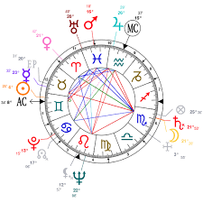 Astrology And Natal Chart Of Miles Davis Born On 1926 05 26