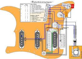 wiring gitar maen gitar klo yang ini wiring fender stratocaster tapi pick up yang brige pake double cara caranya sama kayak yang udah sebelumnya boss cuma sweet nya dia pake yang
