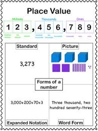 Place Value Anchor Chart Place Value Chart Place Values