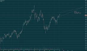 Lisn Stock Price And Chart Six Lisn Tradingview