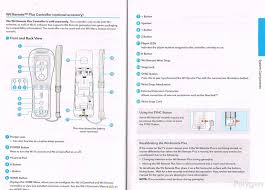 wii u instruction manual offers detailed diagrams of gamepad pro wii u instruction manual offers detailed diagrams of gamepad pro controller and more