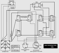 1987 ezgo marathon gas wiring diagram wiring diagram for you • 1988 ezgo wiring diagram wiring library 1989 ezgo marathon wiring diagram 2001 ezgo wiring