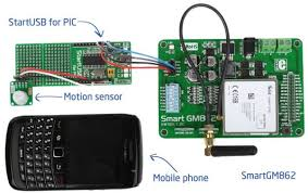 Image Raspberry Pi Mikroeleketronika Demonstrates How To Build Simple Home Alarm System How To Make Your Own Home Security System Thumbnail Design Your Own Home Create Your Own Home Alarm System Design Your Own Home