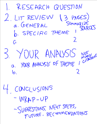 Research Papers For Cheap Custom Writing Website