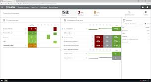 Mcafee Epolicy Orchestrator Mcafee Products