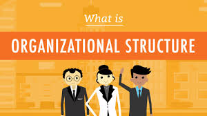 Doe Office Of Science Org Chart What Is An Organizational Structure Definition And Meaning
