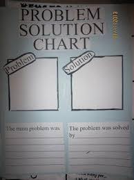 Problem Solution Chart Poster Printable Free Problem
