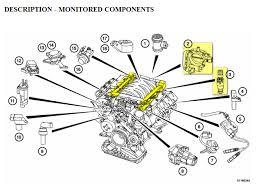 ford f 150 xlt fuse box diagram wiring amp engine diagram ford f 150 xlt fuse box diagram wiring amp engine diagram chrysler crossfire engine diagram