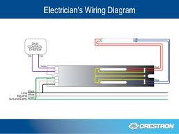 dali dimming wiring diagram dali image wiring diagram dali lighting control solutions explained on dali dimming wiring diagram