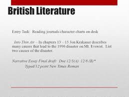 british literature entry task reading journals character charts  british literature entry task reading journals character charts on desk into thin air