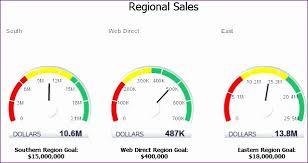 Excel Gauge Chart Template Download Free Excel Gauge Template Exceldl