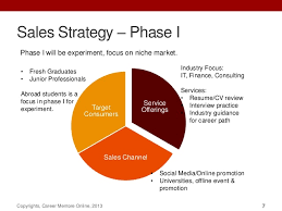 Sales Strategy Of Career Mentor Online