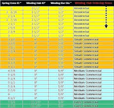 Torsion Spring Size Chart Garage Door Torsion Spring Conversion Ilolgo Co