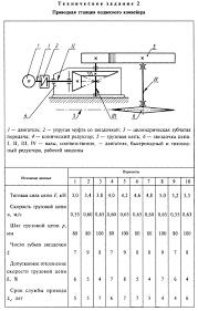 Задание Приводная станция подвесного конвейера Готовые  Курсовой