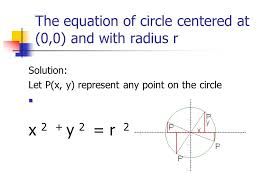 the equation of circle centered at 0 0 and with radius r