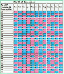 Chinese Calendar Gender Prediction Chart 2013 46 True To Life How Accurate Is Chinese Gender Predictor