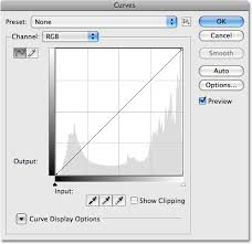 The only thing that helps is to make the strokes. New And Improved Curves In Photoshop Cs3 Photoshop Curves Photo Editing