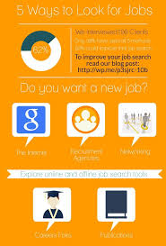 best images about job interviews professional cv interview cvinfographic infographicscv writerjobs
