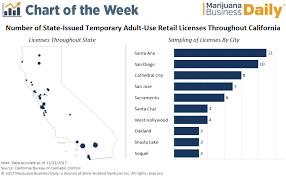 Ca Chart Chart California Recreational Marijuana Sales Set To Begin