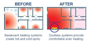 mini split heat pump cost. Beautiful Heat Improve Home Comfort Ductless Split Heat  In Mini Split Heat Pump Cost S