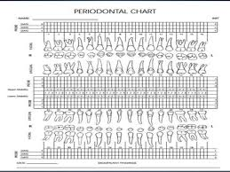 Dental And Periodontal Charting Periodontal Chart