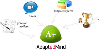 Adapted Mind First_section_logo Png