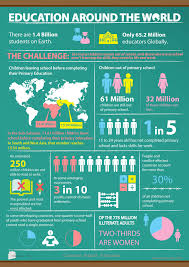Design Professional Informational Infographic And Statistics