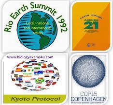 short notes on rio earth summit agenda kyoto protocol and rio earth summit agenda 21 kyoto protocol cop15
