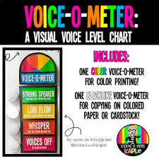 Voice O Meter A Visual Noise Level Chart By Kickin It With Kaple