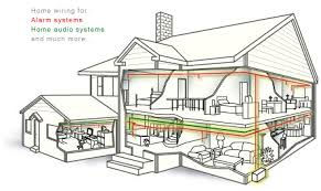 home structured wiring diagram home image wiring home theater la home theater installation services security on home structured wiring diagram